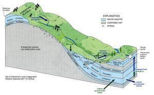 http://geology.sdsmt.edu/docs/76617/